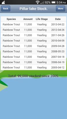 BC Fishing App Review | Fishin BC | Mobile Phone BC Fishing App